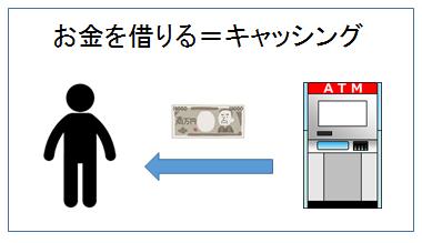 お金を借りる=キャッシング 図4