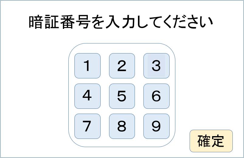 キャッシング ATM 借入方法2