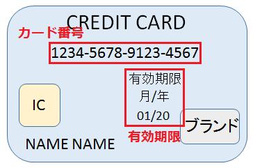 クレジットカード 表面