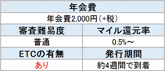JALカード 表