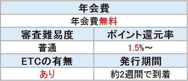 P-one WIZ 表