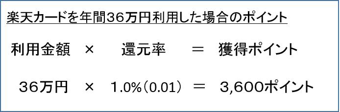 楽天カードを年間36万円利用した場合のポイント