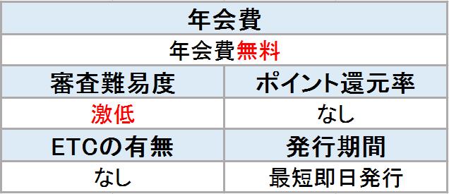 ACマスターカード 表