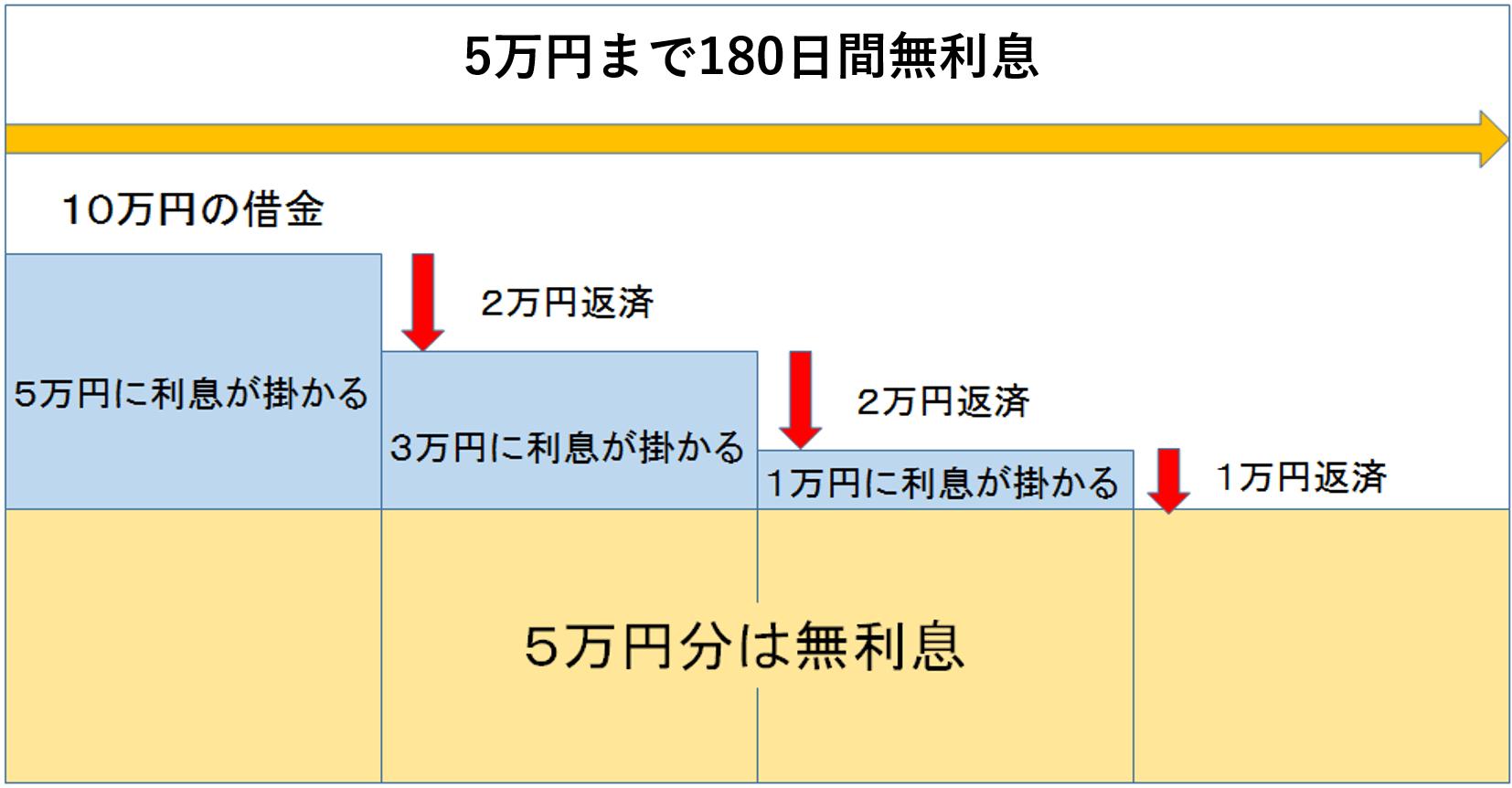 180日間 キャンペーン-min