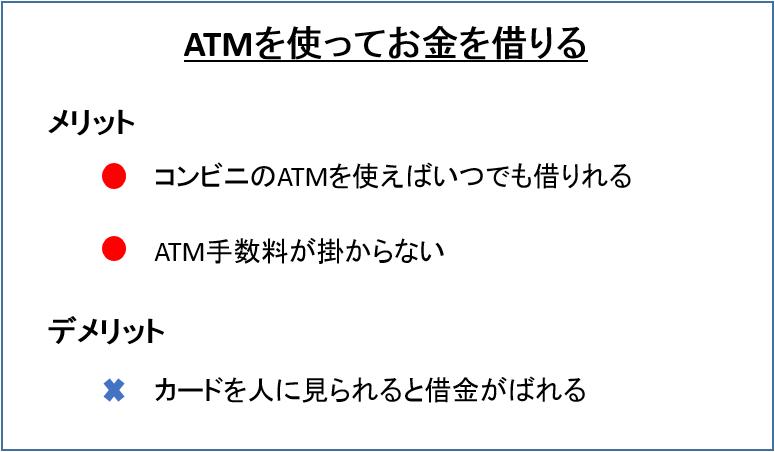 レイク_ATMを使ってお金を借りる