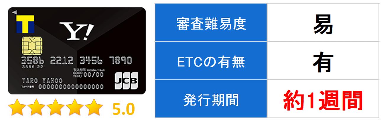 Yahoo!Japanカード メイン