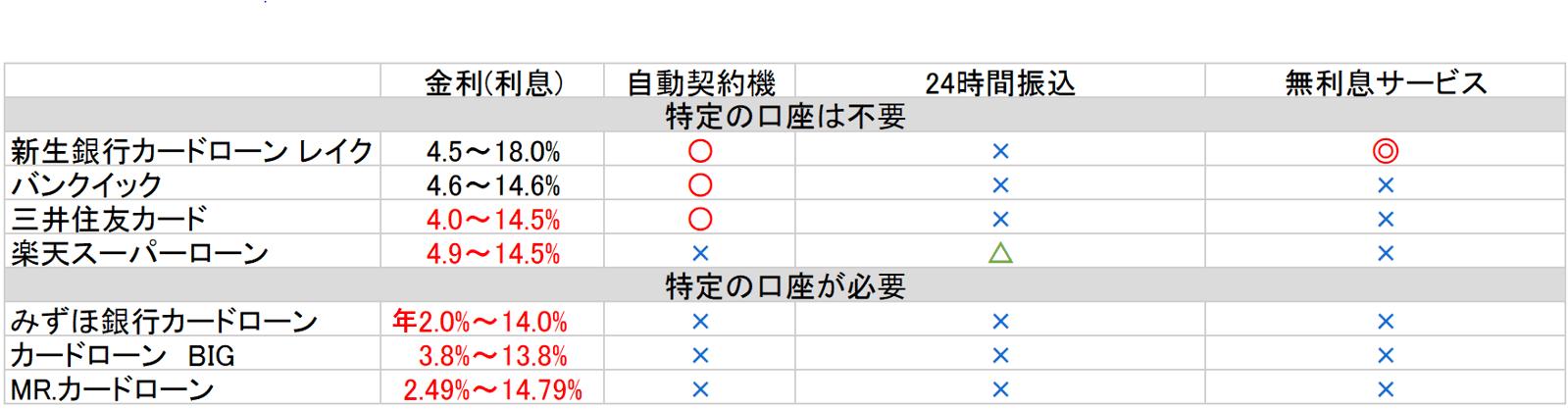 即日 銀行カードローン-min