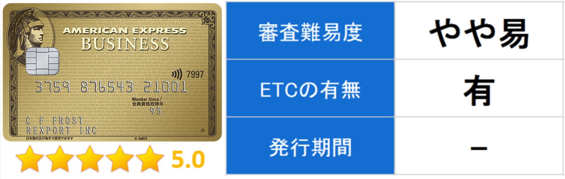 アメリカン・エキスプレス・ビジネス・ゴールド・カード メイン