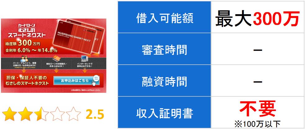 武蔵野銀行カードローン キャプチャ