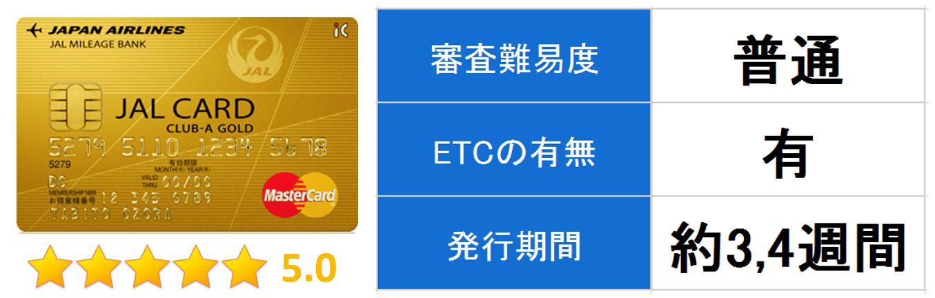 JAL CLUB-Aゴールドカード メインキャプチャ