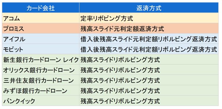 残高スライド レイク修正-min