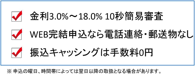 モビット紹介追記文