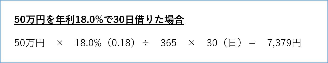 30日間 50万円 7,397円