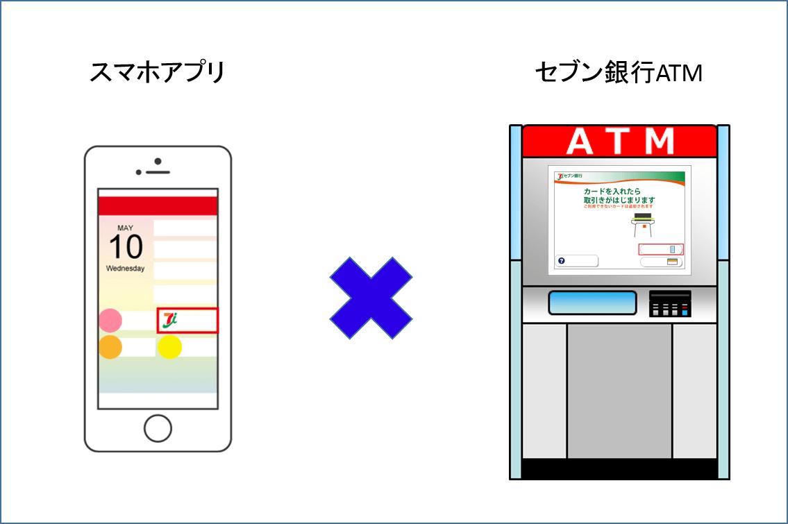 スマホ セブン銀行ATM