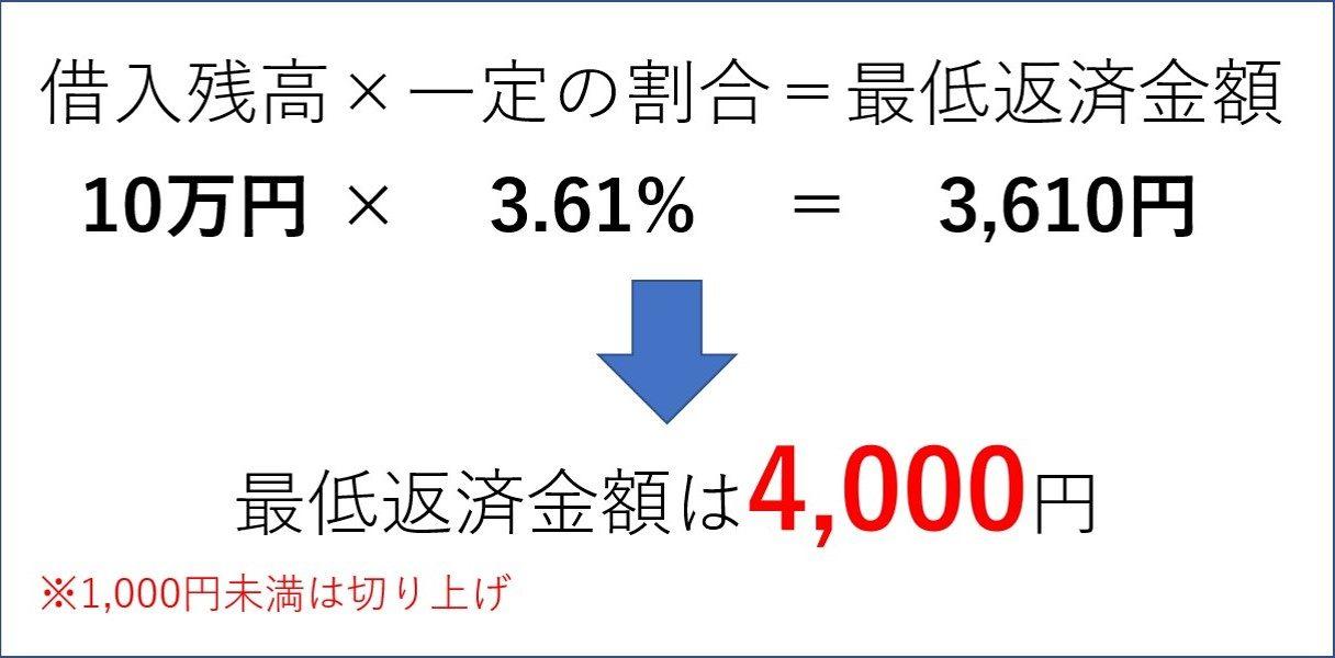 10万円 最低返済金額