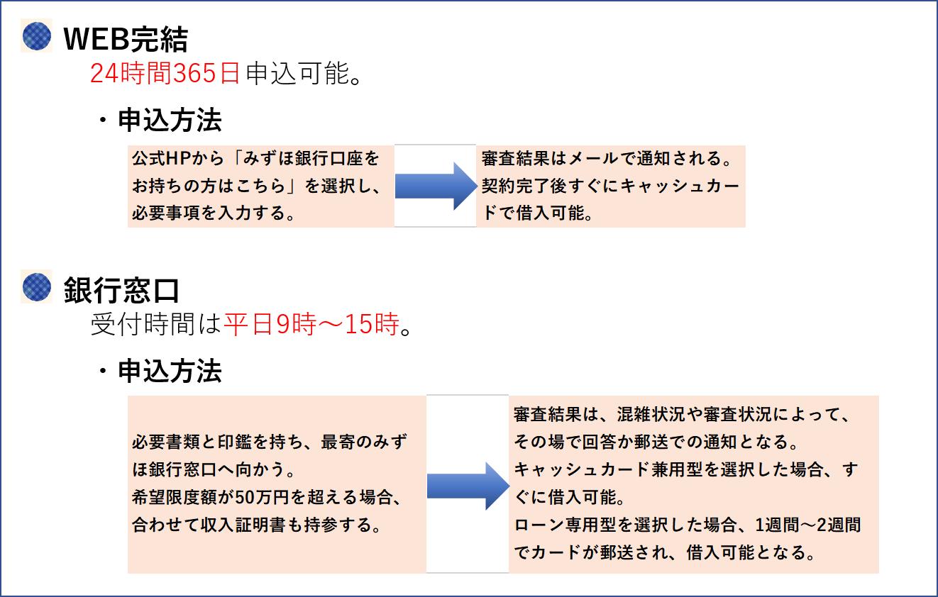 即日融資 条件14