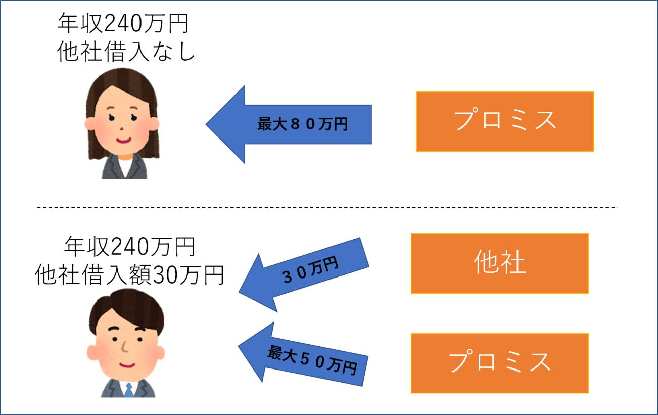 プロミス2-min
