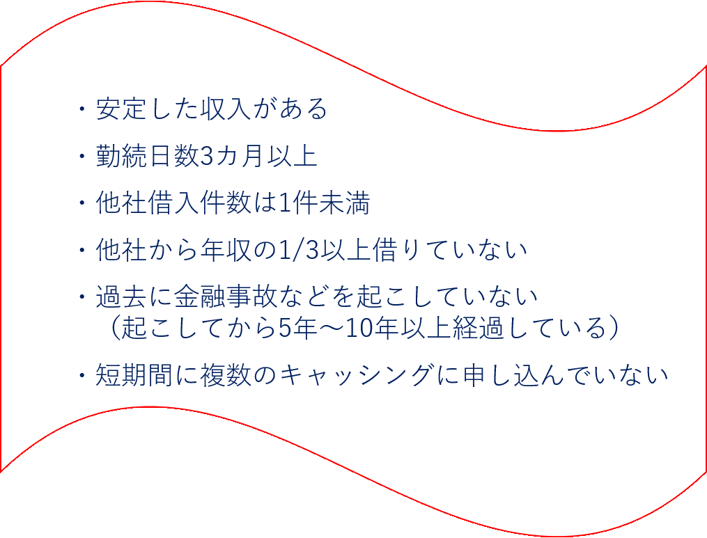 プロミス アコム 違い3