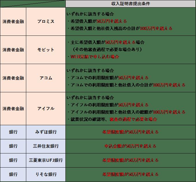 収入証明書 条件-min (1)