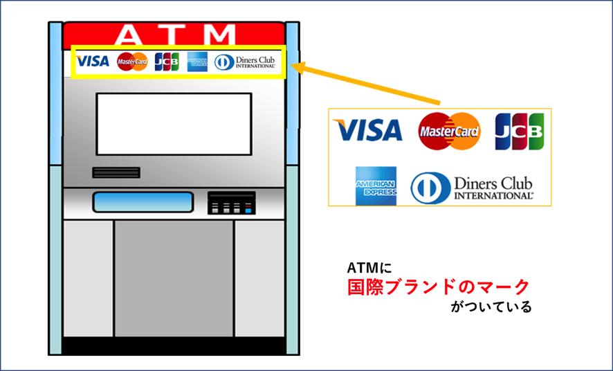 国際ブランドのマークがついているATM