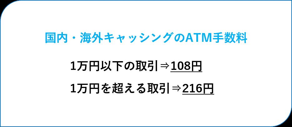 国内・海外キャッシングのATM手数料
