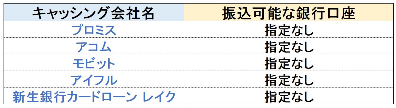 キャッシング-min (1)