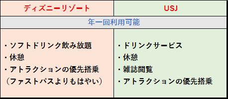 JCB THE CLASS 取得方法10