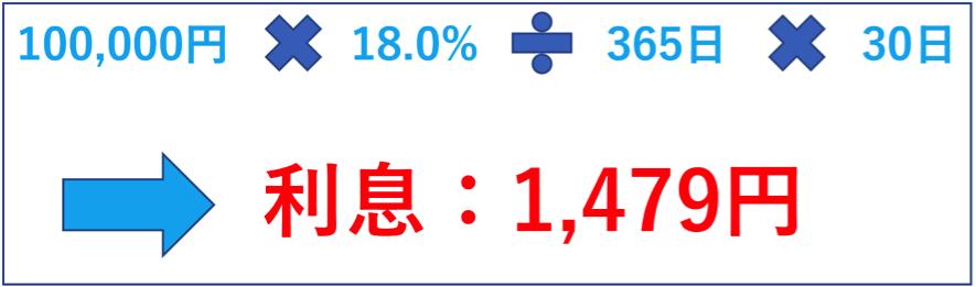 金利18.0% 10万円 30日間