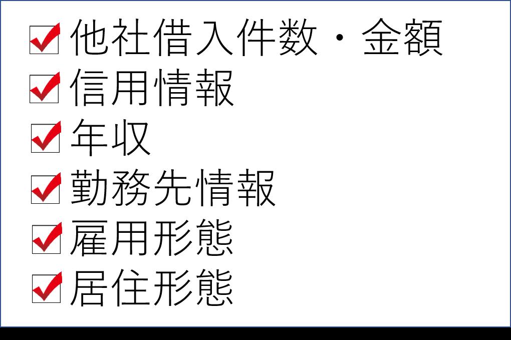 SMBCモビット 審査 内容