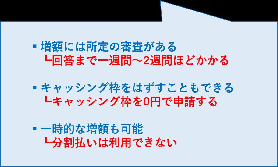 クレジットカード利用枠 増額・減額