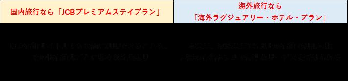 JCB THE CLASS 取得方法11