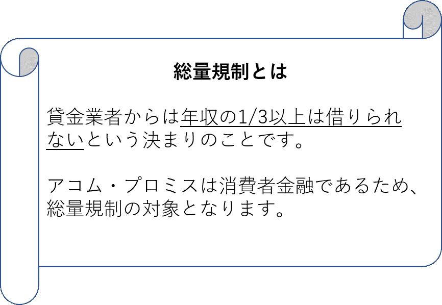 プロミス アコム 違い5