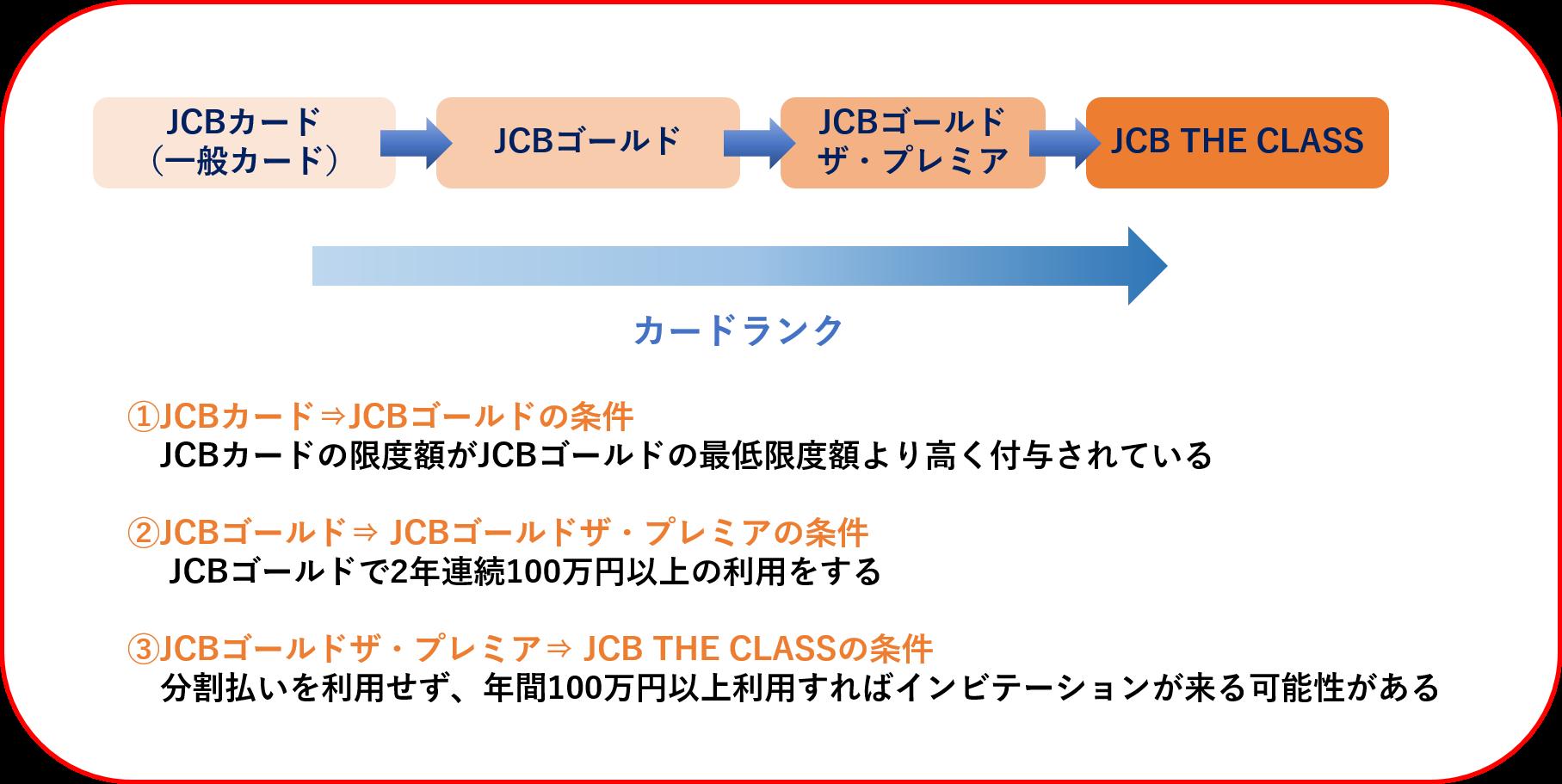 JCB THE CLASS 取得方法15