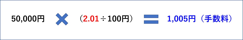 分割手数料の計算 三井住友VISAカードの例