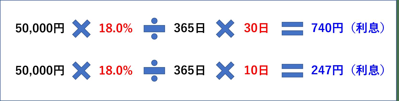 利息の計算_三井住友カードの例1