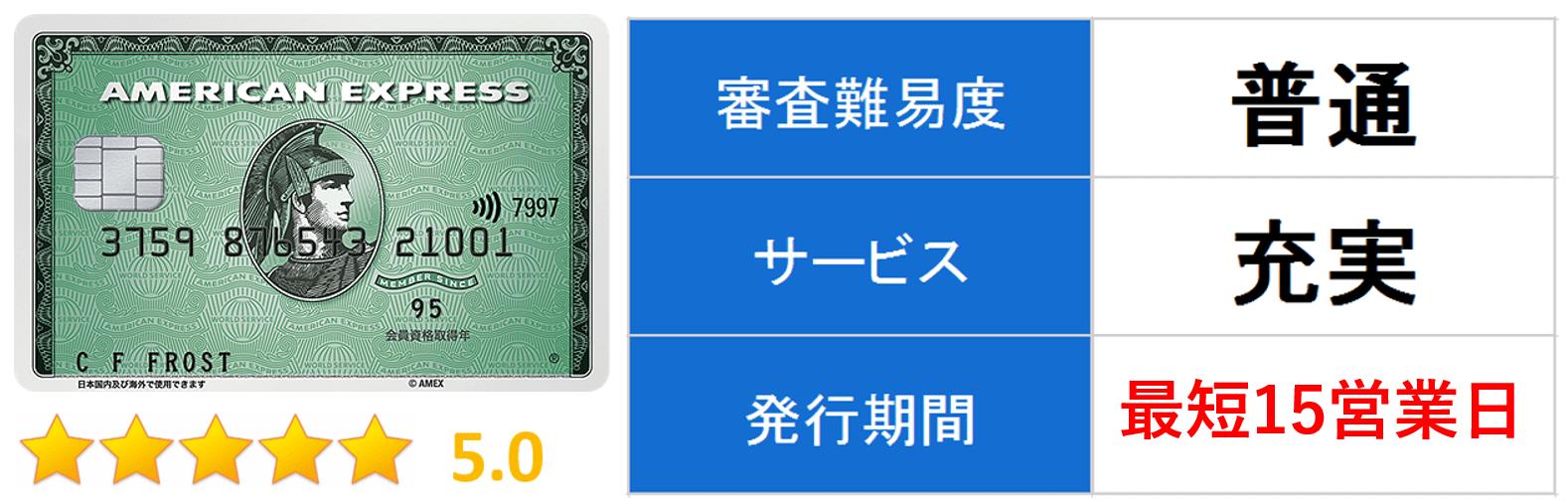 アメリカンエキスプレスカード メイン