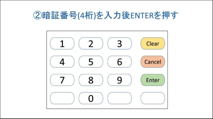 暗証番号を入力し、「Enter」