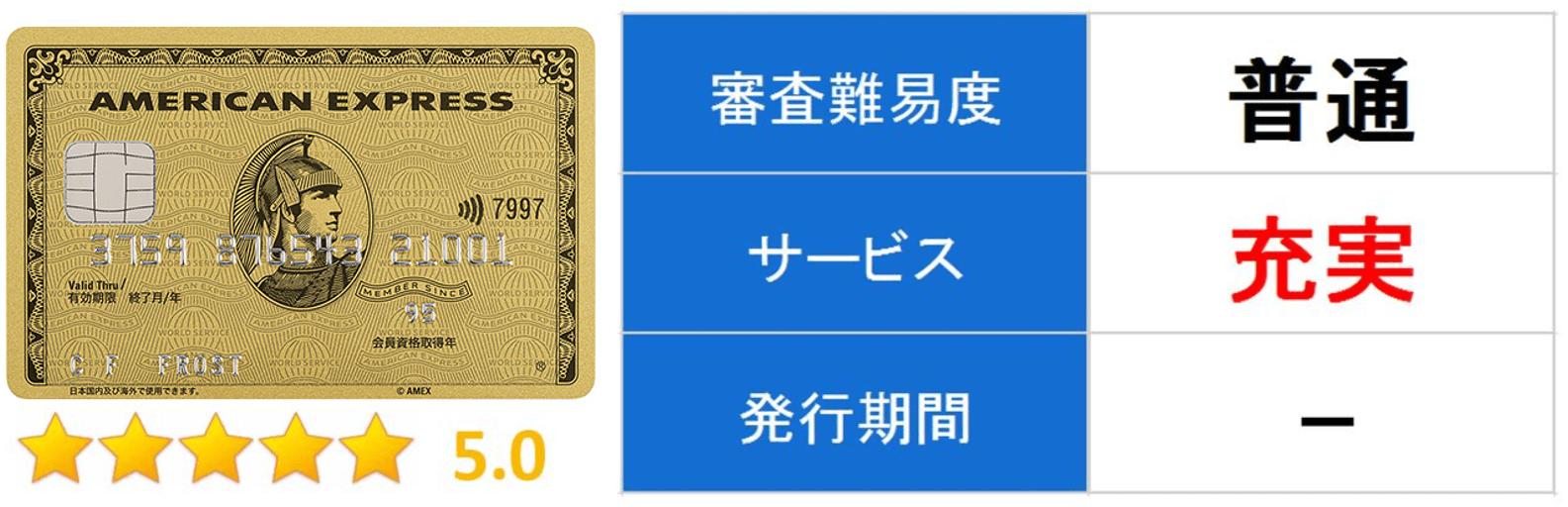 アメリカンエキスプレスゴールドカード メイン