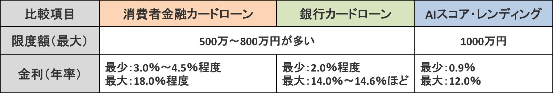J.Score メリット デメリット4
