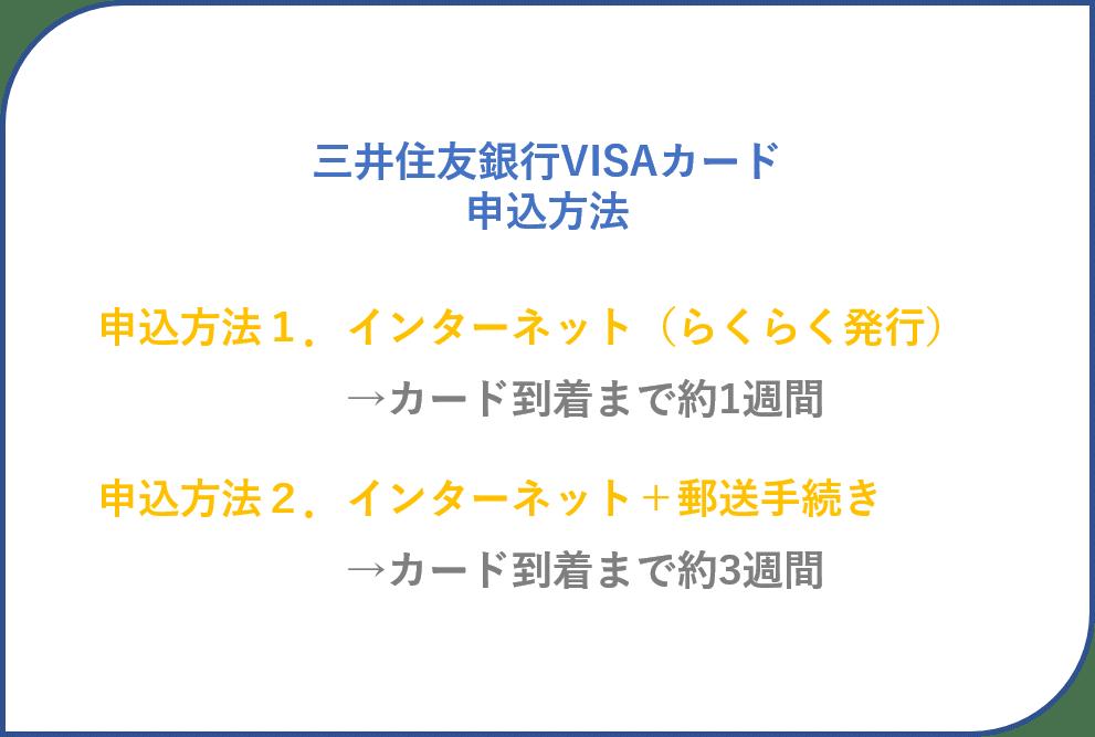 ⑭三井住友VISAカード申込方法