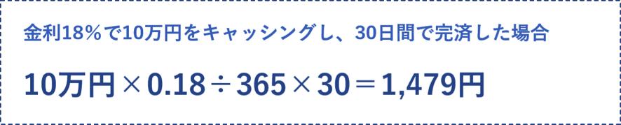 金利18.0%で10万円をキャッシングし、30日間で完済した場合