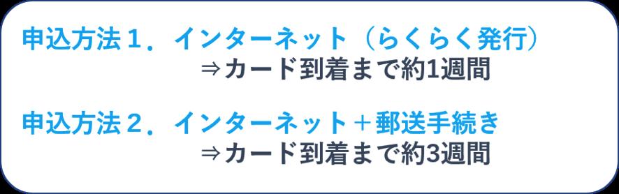 三井住友VISAカードの申込方法