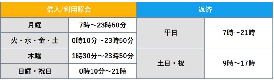 ゆうちょ銀行ATMの営業時間