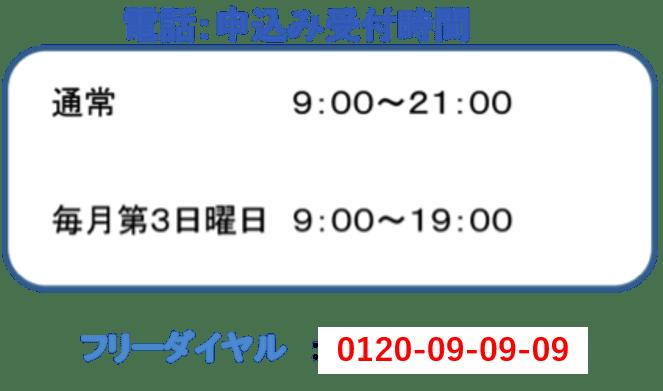 電話番号と営業時間