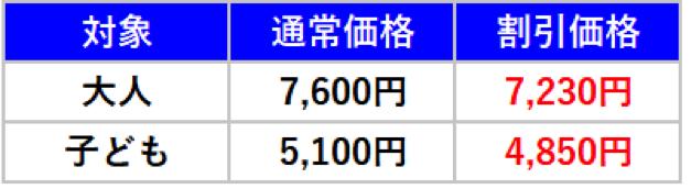 USJチケット 割引価格