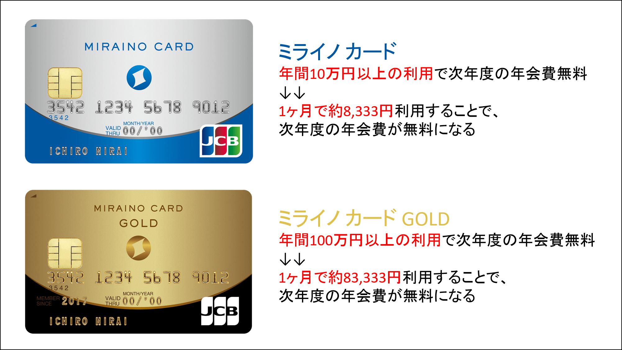 ミライノカード 2種類の年会費