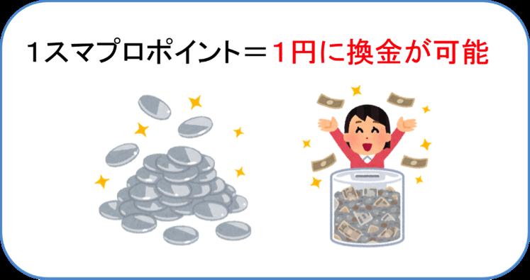 1スマプロポイント=1円