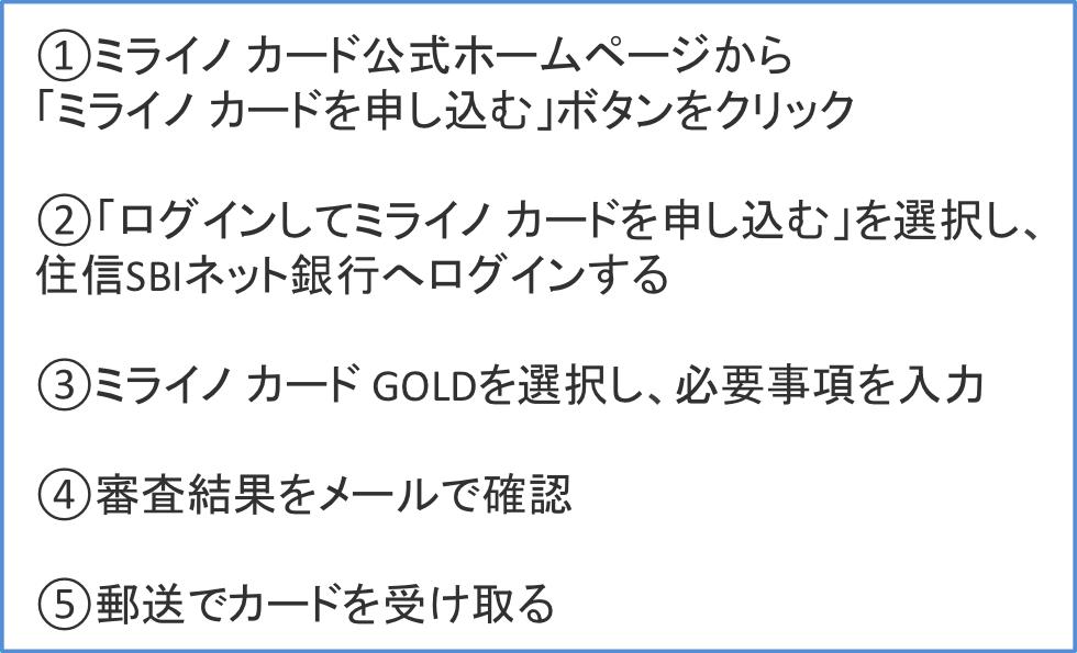 ミライノ カード GOLDの申込手順
