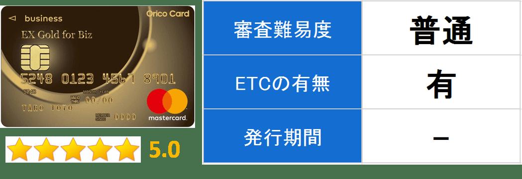 オリコカードビジネスの券面と紹介の画像